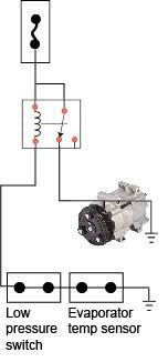 auto ac compressor wiring diagram auto wiring diagrams online compressor clutch not ening ricks auto repair advice description compressor clutch wiring diagram