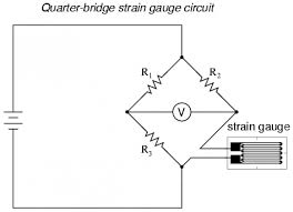 strain gauge circuit diagram ireleast info strain gauges electrical instrumentation signals electronics wiring circuit