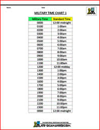 Military Time To Standard Time Chart Military Time Chart 1 24 Hour Clock Worksheets Clock