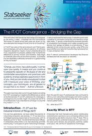 What Is Convergence The It Ot Convergence Statseeker