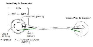 electrical where does the ground wire go in a 3 prong dryer cord trailer light wiring diagram at 4 Prong Wiring Harness