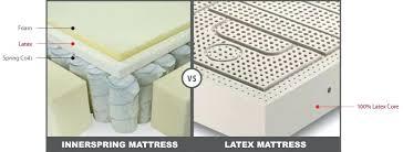 coil mattress vs spring mattress. Wonderful Mattress Latex Vs Coil Mattress Easy Sleeping  Spring  For Coil Mattress Vs Spring N