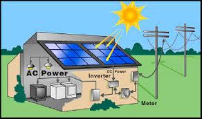 home solar system design. grid-tied-solar-system-diagram home solar system design n