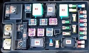 fuse box diagram honda accord 2003 2008 2004 honda accord radio fuse location at 2003 Honda Accord Fuse Box