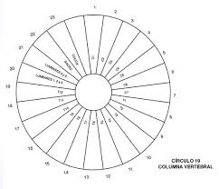 Dowsing Chart For Lottery Pendulum Dowsing For Lottery Numbers Slubne Suknie Info