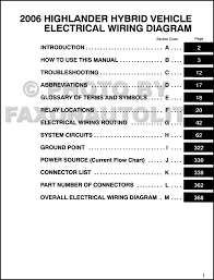2006 toyota highlander wiring diagram manual original hybrid table of contents page