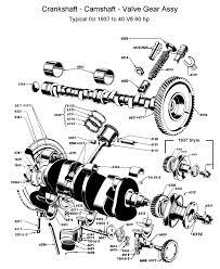 similiar flathead ford engine schematics keywords engine diagram for ford engines image wiring diagram engine