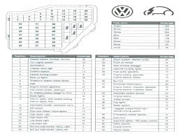 vw touareg fuse box wiring diagram libraries 2014 vw touareg fuse box diagram detailed wiring diagrams2014 vw touareg fuse box diagram wiring diagrams