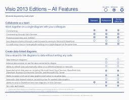 Microsoft Viso 2013 Feature Comparison Chart