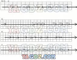 Домашняя контрольная работа по математике класс учебник  Гдз по математике 5 класс Зубарева Мордкович Изображение