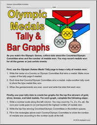 Olympic Medal Chart Olympic Medals Tally Chart Summer Olympics Gold Medal