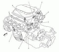 gm 3 5 v6 engine diagram wiring diagrams gm 3 5 v6 engine diagram wiring diagram blog gm 3 5 v6 engine diagram