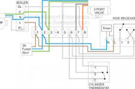 central heating wiring diagram 3 way valve 4k wallpapers danfoss 4033 spares at Danfoss Randall 4033 Wiring Diagram