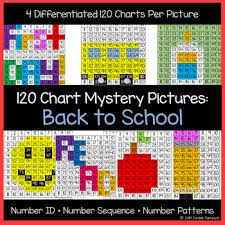 Back To School 120 Chart Math Mystery Pictures