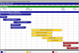 Examples Of Timelines For Projects Project Charters Swiftlight Software