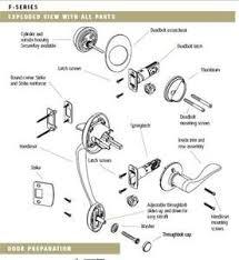 remarkable schlage front door lock parts pictures exterior ideas rh gaml us schlage be365 parts diagram