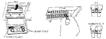 need fuse panel diagram for 1993 nissan pathfinder fixya check in your fuse panel a45b765 gif oct 14 2010 1993 nissan pathfinder