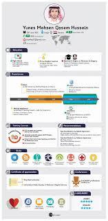 Beautiful Online Resume Website Unique 15 Best Infographics Cv