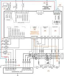 wiring diagram panel ats amf on wiring images free download 4 Pole Contactor Wiring Diagram automatic transfer switch diagram genset controller 4 pole contactor wiring diagram