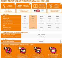 Kkbox Malaysia Chart Baibai De
