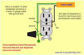 double outlet wiring diagram double image wiring double duplex wiring diagram double auto wiring diagram schematic on double outlet wiring diagram