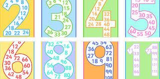 Resultado de imagen de tablas de multiplicar