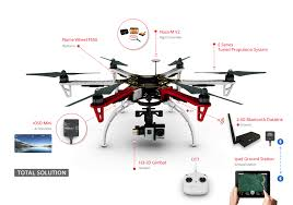 dji the world leader in camera drones quadcopters for aerial difference of naza m lite naza m v1 and naza m v2