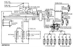 91 ford f150 ignition wiring diagram freddryer co 1991 ford f150 ignition wiring diagram at 1991 Ford F150 Wiring Diagram