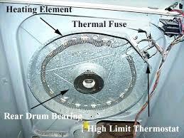 dryer fuse diagram wiring diagram inglis dryer fuse box basic electronics wiring diagram dryer fuse box wiring diagram writeinglis dryer fuse