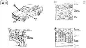m3 fuse box wiring diagram 1997 bmw m3 fuse box simple wiring diagram site98 bmw m3 fuse diagram wiring diagram data