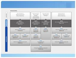 entry level microsoft jobs microsoft technology associate certification path