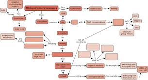 Diamond Mining Process Flow Chart Mining In South Africa Mining Of Mineral Resources Siyavula