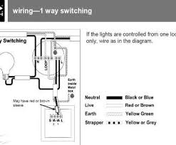 combination single pole 3 switch wiring best leviton presents to combination single pole 3 switch wiring practical dimmer switch wiring diagram leviton 3 rotary