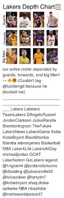 Lakers Depth Chart Lakers Depth Chart 1 Los Angeles Lasketbal Los Angeles