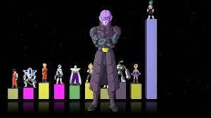 Dragon Ball Super U7 Top 20 Power Levels God Scale