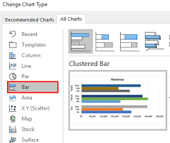 Stock Bar Chart Example Grouped Bar Chart How To Create A Grouped Bar Chart In Excel