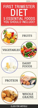 Diet Chart For First Three Months Of Pregnancy Pin On Pregnancy Foods
