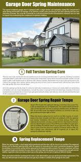 garage door repair tempeDoor Repair Tempe Infographic