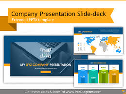 powerpoint company presentation company presentation powerpoint template ppt business sale slide deck
