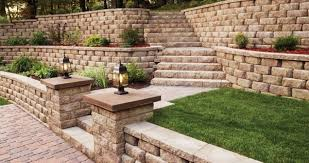 Small Picture Garden Retaining Wall Design Markcastroco