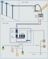 house wiring diagram pdf various information and pictures about rh kgmsa com electric house wiring diagram