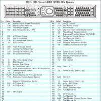 p28 ecu diagram wiring diagram and ebooks • p28 ecu wiring diagram wiring diagram and schematics rh wiring wikidiy co hondata s300 p28 ecu p28 ecu pinout diagram