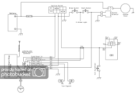 atv wiring diagrams chinese atv wiring diagram images roketa atv chinese atv wiring diagram images roketa atv wiring 110 4 stroke wiring diagram wanted page 3