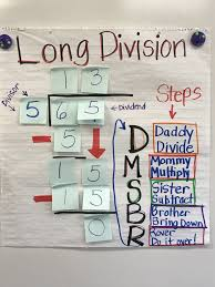 long division anchor chart long division story miss szentesys squad