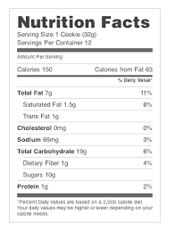 Nutrition Labels Template Easy Nutrition Facts Label Wordpress Plugin Wordpress