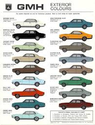 Hq Holden Colour Chart 1968 73 Holden And Torana Paint Charts Paint Panel Gmh