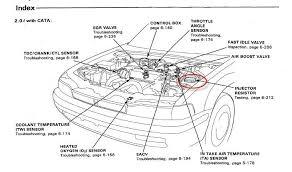 1995 honda civic ex wiring diagram 89 honda wagon civic electrical 95 honda civic wiring diagram pdf at 1995 Honda Civic Ex Wiring Diagram
