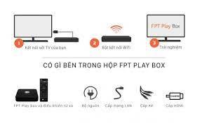 Hướng Dẫn Cài Đặt Và Sử Dụng Box FPT Play OTT - FPT TV - Truyền Hình  Internet Cáp Quang FPT