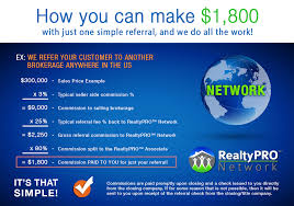How It Works Realtypro Associate Referral Agents