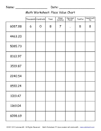 Math Placement Value Chart Math Place Value Chart Abcteach